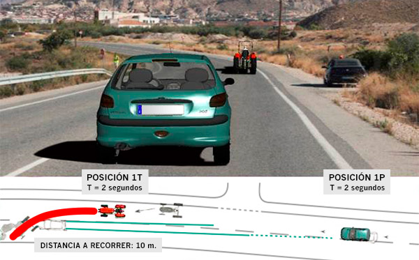 Simulación accidente